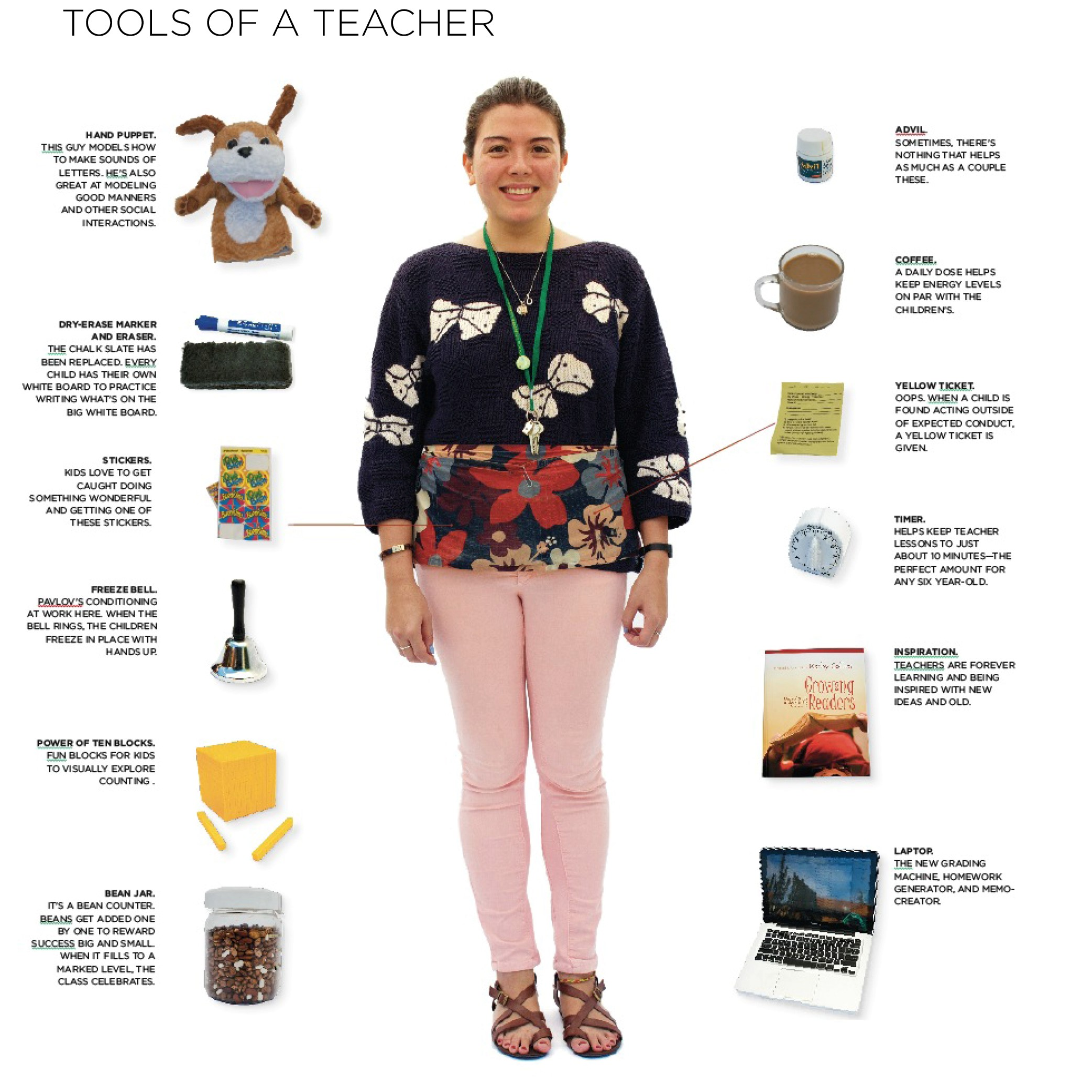 TOOLS OF A TEACHER